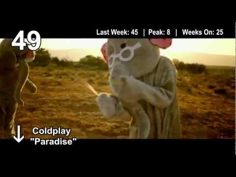 Top 50 Songs: April 2012 (4/07/12)