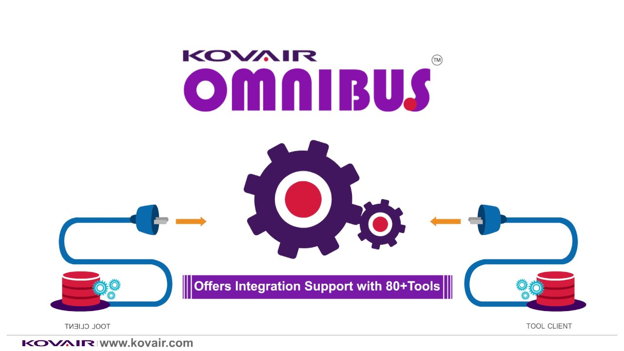 Visibility to Incident Resolution through Omnibus Integration
