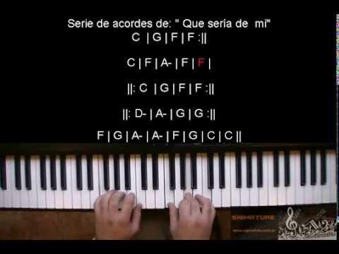 Jesus Adrian Romero - Que sería de mí -  Tutorial Piano y teclado