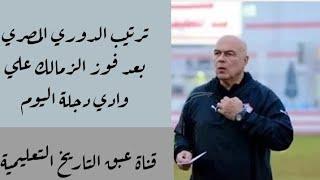 جدول ترتيب الدوري المصري بعد فوز الزمالك علي وادي دج ...