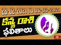Virgo Weekly Horoscope By Dr Sankaramanchi Ramakrishna Sastry | 28 Feb 2021 - 06 Mar 2021