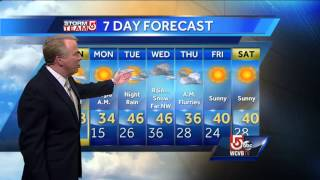 Mike's Saturday Boston-area weather forecast