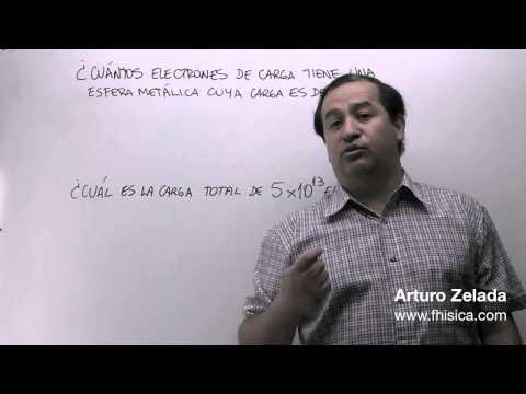 Electrostática 3