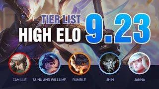 PRESEASON HIGH ELO Tier List Patch 9.23 by Mobalytics - League of Legends