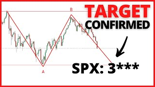 Is The Stock Market Crashing Or Just Another BEAR TRAP? [S&P 500 Technical Analysis Today]