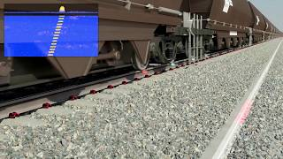 Frauscher Tracking Solutions FTS: Wheel Flat