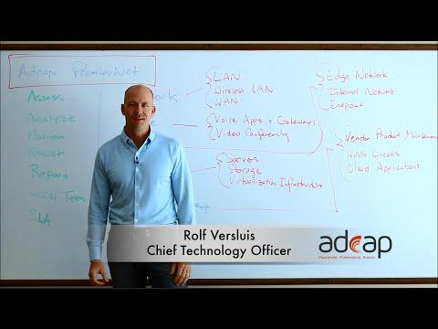 2015 Adcap Premiernet Update