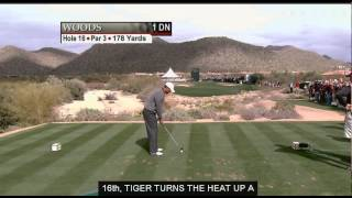 Tiger Woods 2008 Matchplay