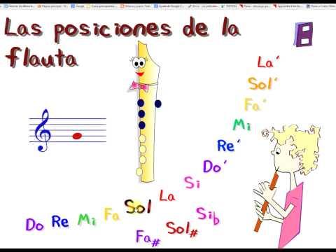 Las notas de la flauta :   posiciones