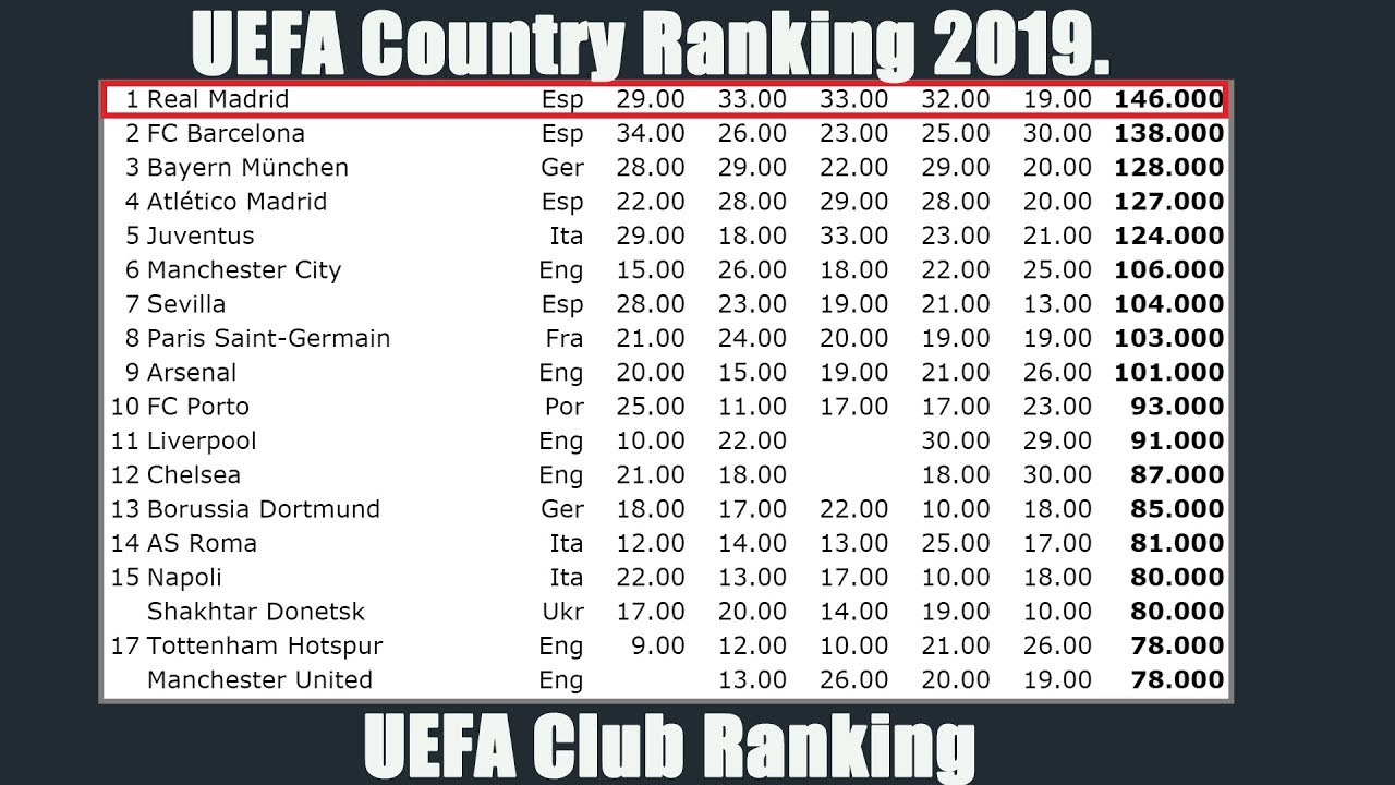 all-football-clubs-ranking