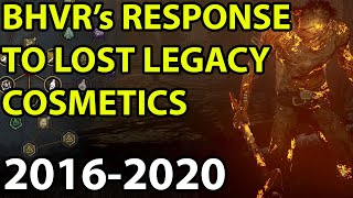 Legacy and the lost data crisis - BHVR's response over the years (2016-2020 Dead By Daylight)