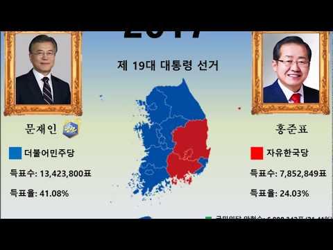 대한민국 역대 대통령 선거