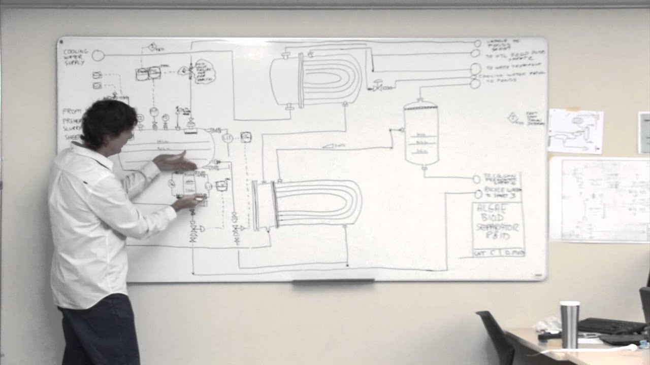 How To Draw A P U0026id  Piping And Instrumentation Diagram  - Separators