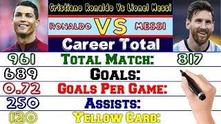 Cristiano Ronaldo Vs Lionel Messi Career Comparison ✦Match, Goals, Awards, Trophies, History & More.