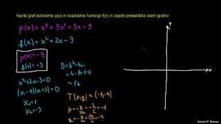 Graf polinoma 9