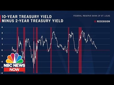 What Is An Inverted Yield Curve And How Does It Affect The Stock Market? | NBC News Now