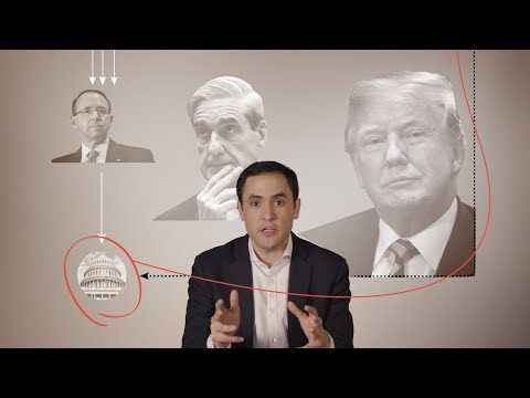What Mueller's Investigation Could Mean for President Trump | NYT News
