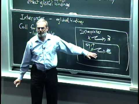 Baixar Lec 4 | MIT 6.00 Introduction to Computer Science and Programming, Fall 2008