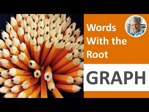 Words With The Root GRAPH