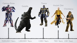 Oldest Movie Characters in the Universe