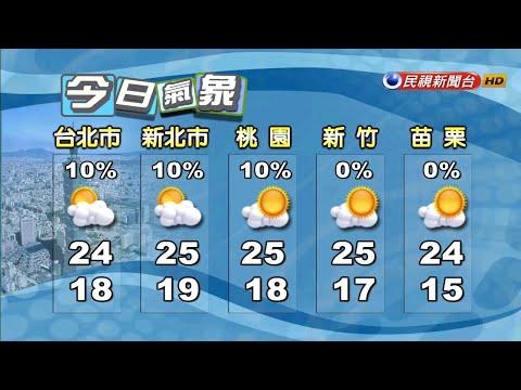 2019/11/30 東北季風稍減弱 氣溫回升.水氣減少-民視新聞