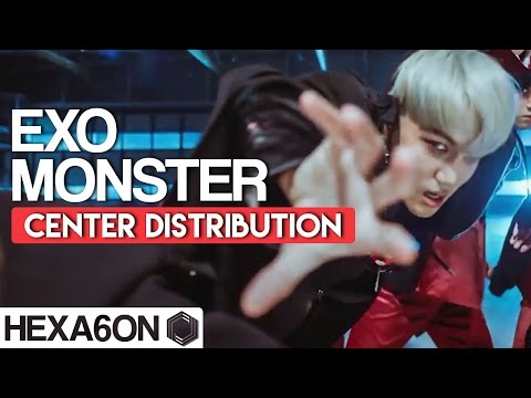 EXO - Monster Center Distribution (Color Coded)