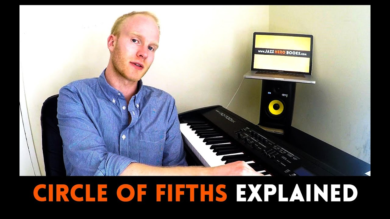 What Is My Paypal Email >> CIRCLE OF FIFTHS EXPLAINED.... once and for all - YouTube