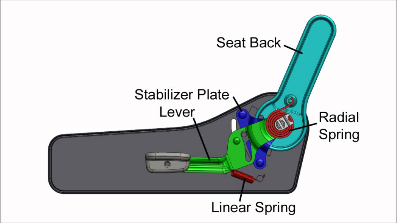 How It Works Seat Back Adjuster Youtube