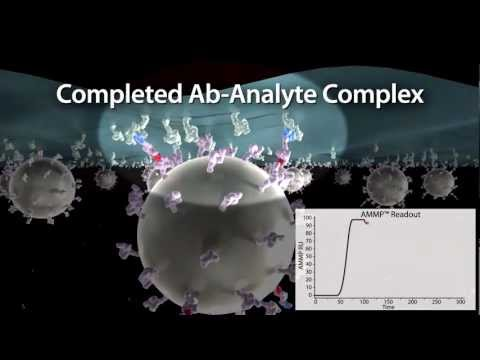 BioScale's AMMP Assay - Short version (non-audio)