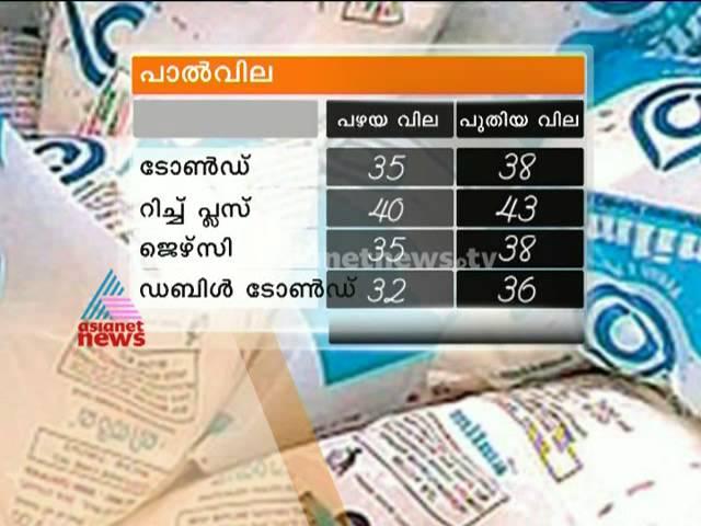 Milma milk prices hiked by Rs 3/litre :മില്മ പാലിന് ലിറ്ററിന് 3 രൂപ കൂട്ടി.