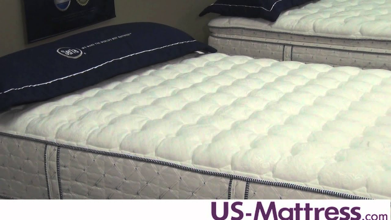 Serta Perfect Sleeper Queen Air Mattress With Never Flat