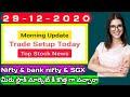 daily morning updates in telugu|daily morning news in telugu|as 29-12-2020|sgx nifty