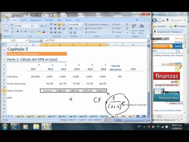 Cómo calcular el Valor Presente Neto en Excel (VPN / VAN)