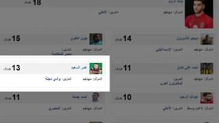 ترتيب فرق الدوري المصري   والهدافين وعدد الاهداف 9/5/2018       -