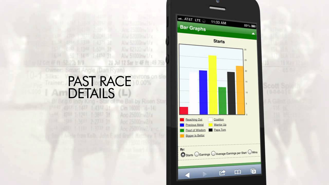 Equibase Entries Plus For Mobile Youtube