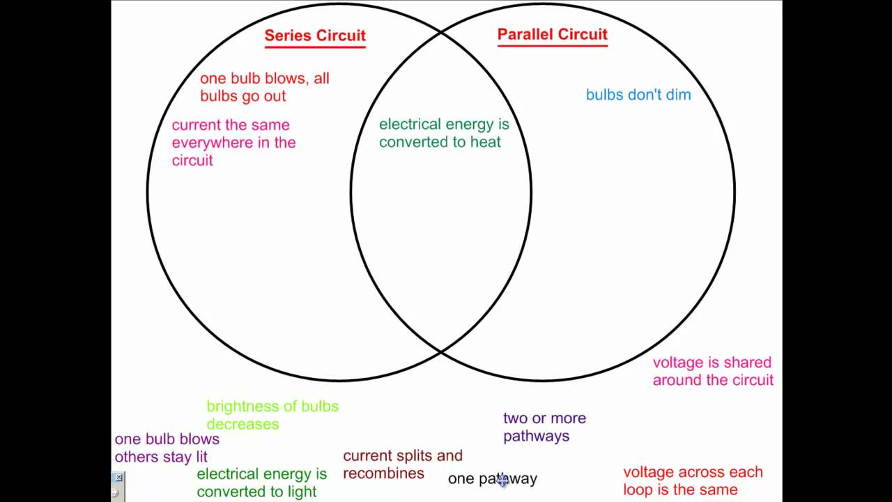Series Parallel Circuit Venn Diagram Did You Know Facts Disney Movies Circuits In And Jotschde