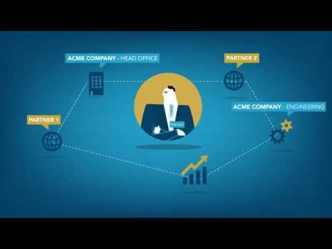 Animated Corporate Video Example