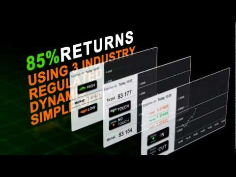 Optionsclick binary search best online betting games for golf