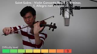 12 Levels of Violin Playing