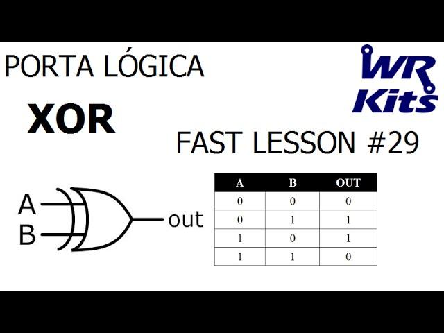 PORTA LÓGICA XOR | Fast Lesson #29