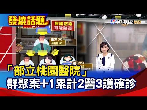 「部立桃園醫院」群聚案+1 累計2醫3護確診【發燒話題】-20210118
