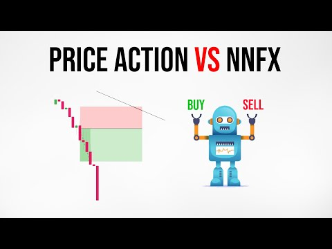 Can my Price action Strategy beat an NNFX strategy? (Full Backtests)