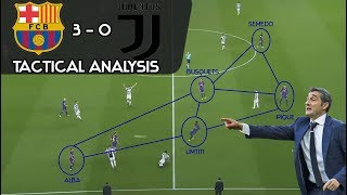 How Barcelona were finally able to defeat Juventus | Barcelona vs Juventus: Tactical Analysis