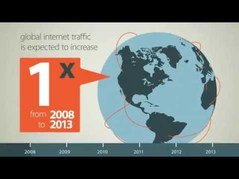 Internet & Timeline