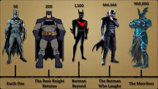 The Most Powerful Versions of Batman