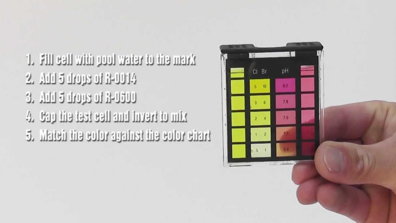 Basic Oto Test Kit Youtube
