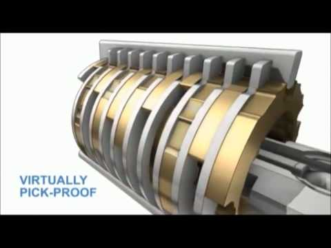 High Security Locks NYC: ASSA ABLOY Rotating disk cylinder technology