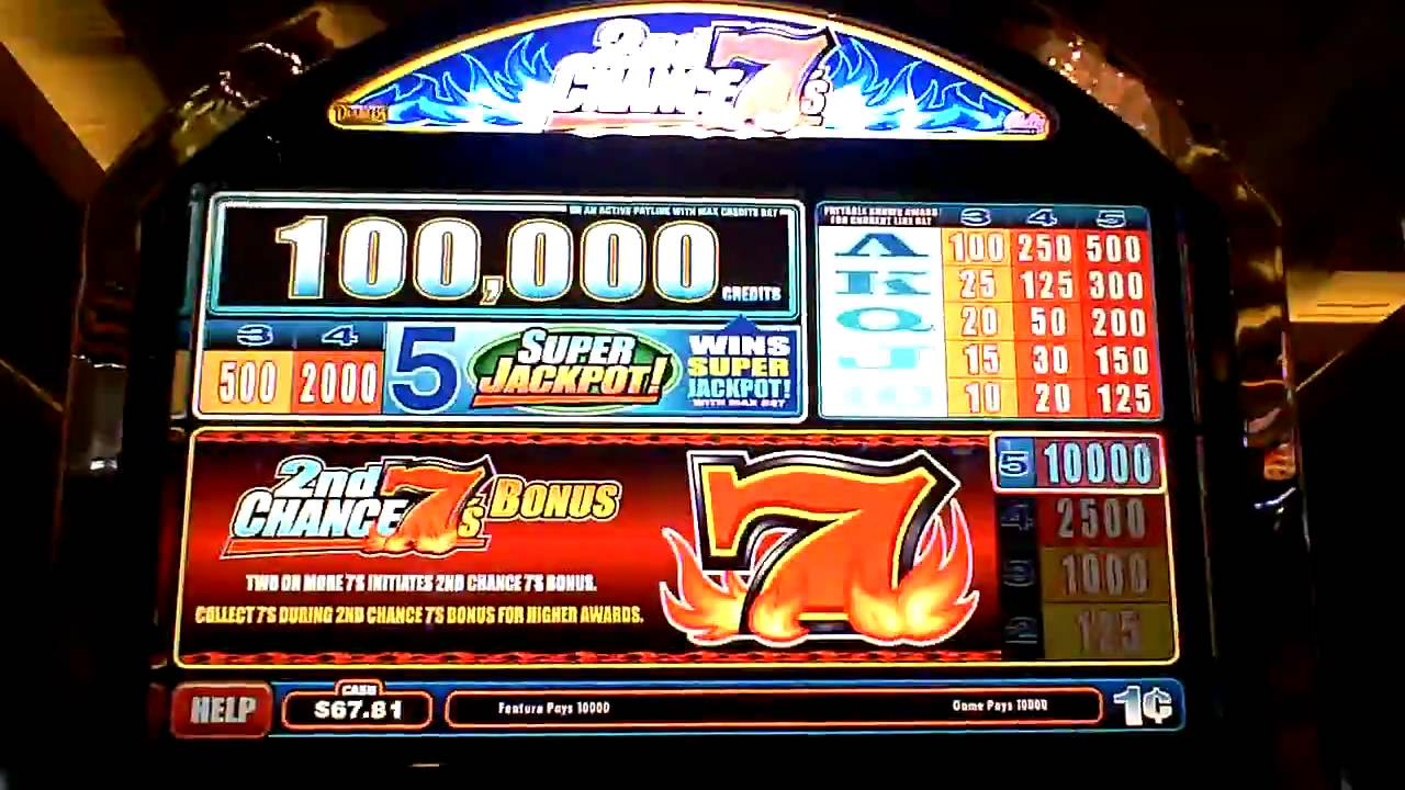 Slot machine probabilita