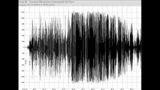 DVBBS & Borgeous - Tsunami (Blasterjaxx Seismograph ReFixx)