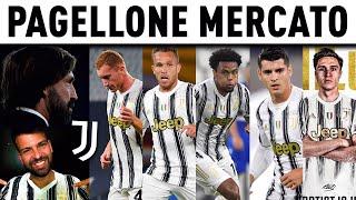 PAGELLONE e ANALISI COMPLETA del calciomercato Juventus 2020/21 | Paratici promosso? Ora sta a Pirlo